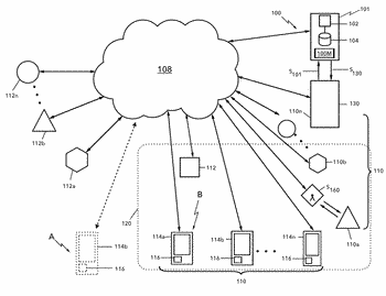 Systems and methods for controlling devices