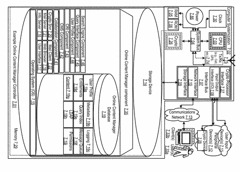 Unified online content manager apparatuses, methods, and systems