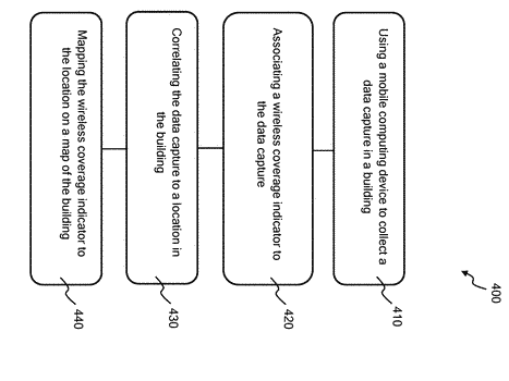 System and method for mapping wireless network coverage