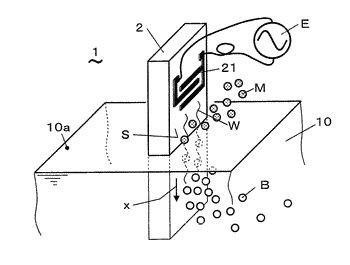 Generating method and generator for generating mist or fine-bubble by using surface acoustic wave