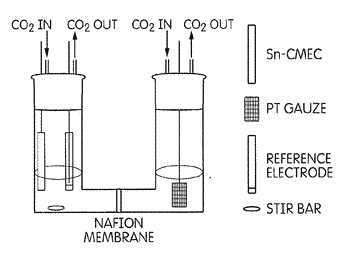 System and process for electrochemical conversion of carbon dioxide to carbon monoxide