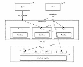 Memory allocation buffer for reduction of heap fragmentation