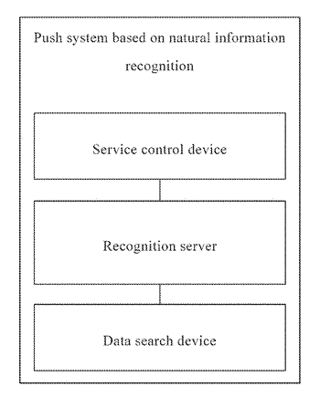 Pushing system and method based on natural information recognition, and a client end
