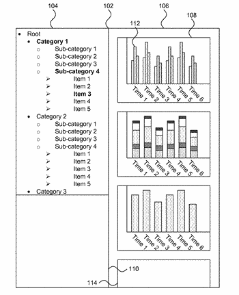 Visualizing hierarchical time-series data