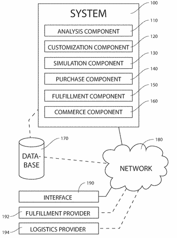 Product customization system and method