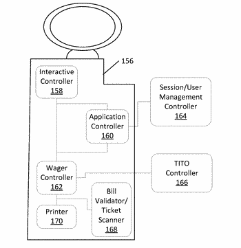 Publisher-managed interleaved wagering system