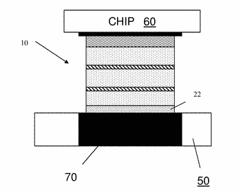 Multilayer pillar for reduced stress interconnect and method of making same