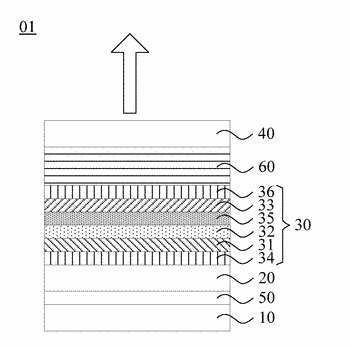 Electroluminescent device and manufacturing method thereof, display substrate and display device