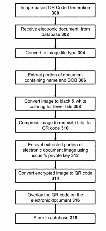 Systems and methods for qr code validation