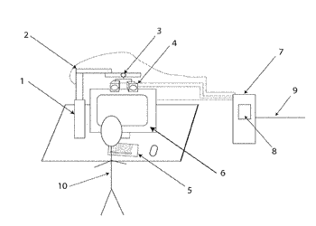 System and method for the determination of parameters of eye fixation