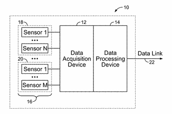 Passive acoustic detection, tracking and classification system and method