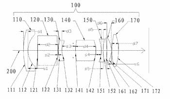 Photographic objective lens and photographic equipment