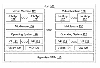 Management of a virtual machine in a virtualized computing environment based on a concurrency limit