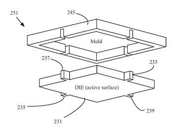 Encapsulated semiconductor package and method of manufacturing thereof