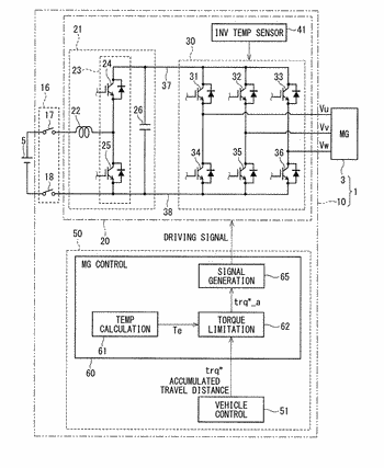 Rotary electric machine control apparatus