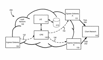 Method and system for dynamic trunk group based call routing