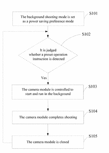 Background-running image capture method and image capture apparatus