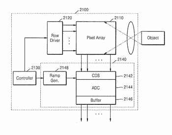 Image sensors and image capturing apparatus including the same