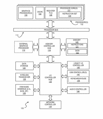 Facilitating environment-based lossy compression of data for efficient rendering of contents at computing devices
