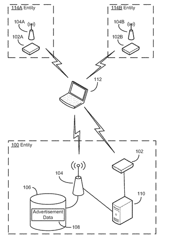 Authentication mechanisms for wireless networks