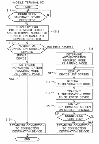 Image forming system, image forming apparatus, and recording medium
