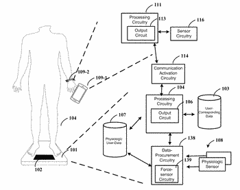 User-specific scale-based enterprise methods and systems