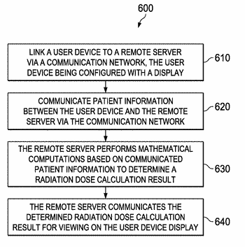 Systems and methods for cloud-based radiation therapy treatment planning