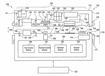 Systems and methods including a rotary valve for at least one of sample preparation or ...