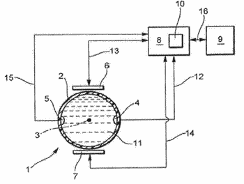 Apparatus for measuring the volume flow of a fluid