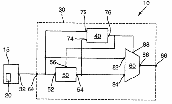 Method for dynamic noise reduction of magnetic field sensor signals and a magnetic field sensor ...