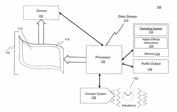 Haptically enabled flexible devices