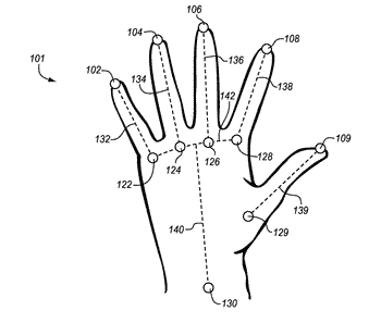 Determination of hand dimensions for hand and gesture recognition with a computing interface