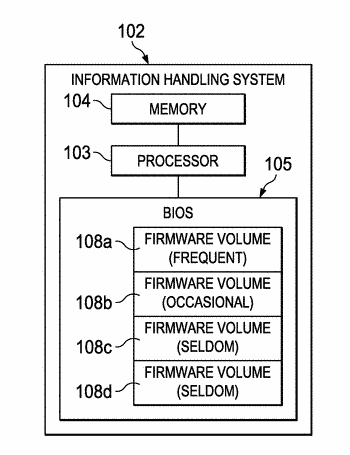 Systems and methods for bios update optimization