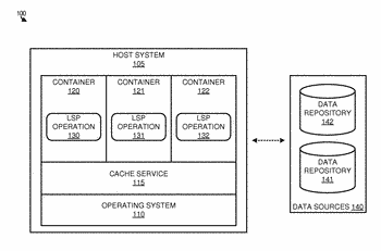 Data caching in a large-scale processing environment