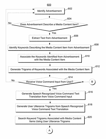 Content analysis to enhance voice search
