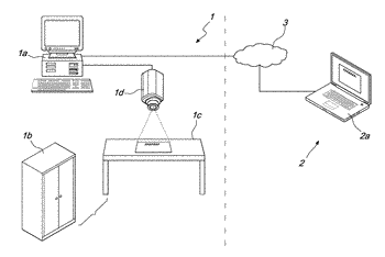 System for remote monitoring and supervision of data