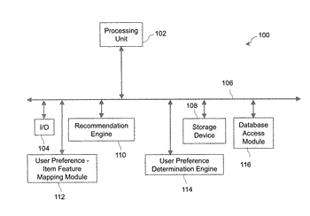 Systems and methods for tracking consumer tasting preferences