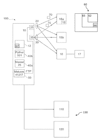 Method and apparatus for detecting rogue trading activity