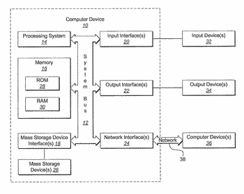 Systems and methods for multi-faceted personal security
