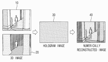 Apparatus and method for measuring quality of holographic image