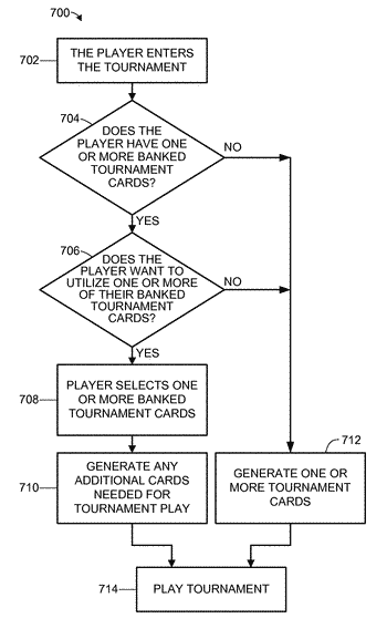 Electronic gaming device with card tournament functionality