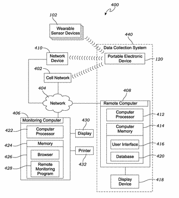 Personal fall detection system and method