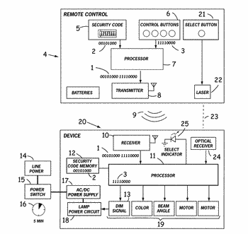 Method for adding a security code to multiple receivers during power-up