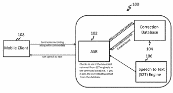 System and method for supporting automatic speech recognition of regional accents based on statistical information ...