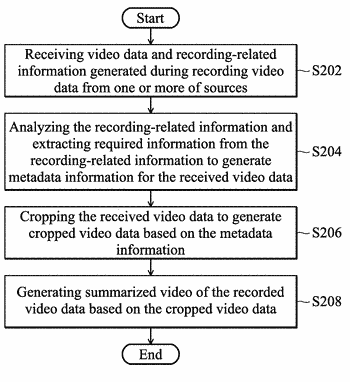 Video data processing system and associated method for analyzing and summarizing recorded video data