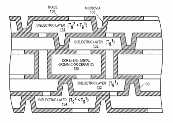 Materials, structures and methods for microelectronic packaging