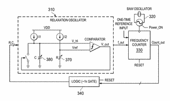 Oscillator frequency tuning using bulk acoustic wave resonator