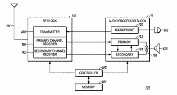 Method and apparatus for discriminating between voice signals