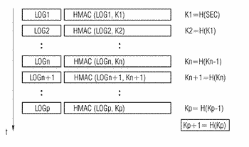 Method and system for identifying manipulation of data records