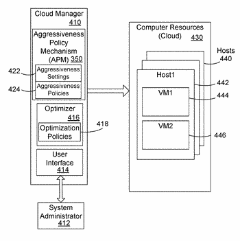 Dynamic aggressiveness for optimizing placement of virtual machines in a computing environment